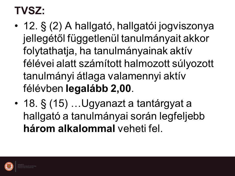 TVSZ: 12.
