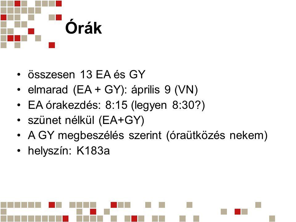 Órák összesen 13 EA és GY elmarad (EA + GY): április 9 (VN) EA órakezdés: 8:15 (legyen 8:30 ) szünet nélkül (EA+GY) A GY megbeszélés szerint (óraütközés nekem) helyszín: K183a