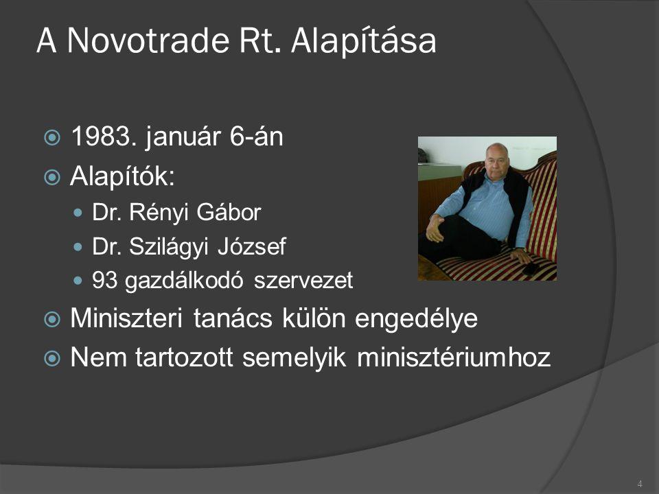A Novotrade Rt. Alapítása  1983. január 6-án  Alapítók: Dr.