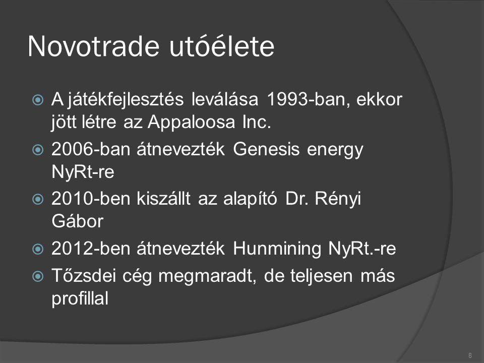 Novotrade utóélete  A játékfejlesztés leválása 1993-ban, ekkor jött létre az Appaloosa Inc.