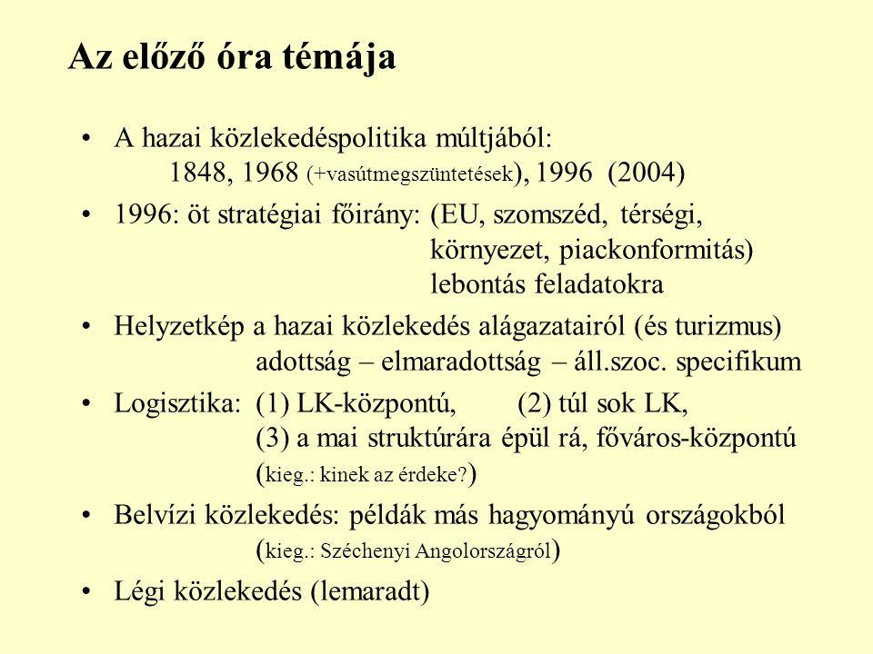 Az előző óra témája A hazai közlekedéspolitika múltjából: 1848, 1968 (+vasútmegszüntetések ), 1996 (2004) 1996: öt stratégiai főirány: (EU, szomszéd,