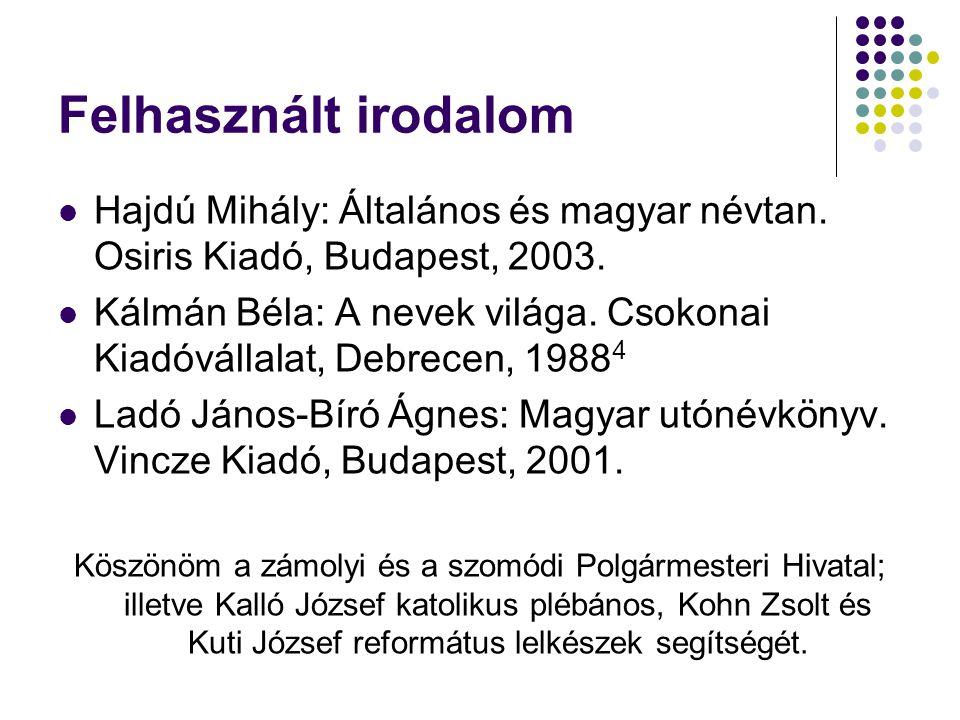Felhasznált irodalom Hajdú Mihály: Általános és magyar névtan. Osiris Kiadó, Budapest, 2003. Kálmán Béla: A nevek világa. Csokonai Kiadóvállalat, Debr
