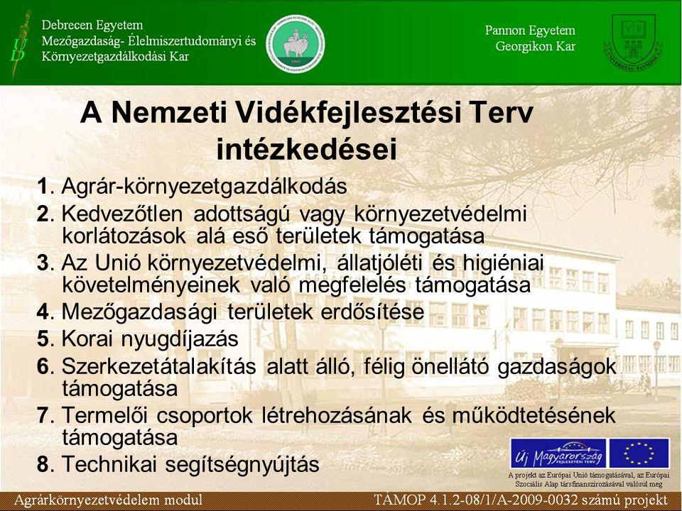 A Nemzeti Vidékfejlesztési Terv intézkedései 1. Agrár-környezetgazdálkodás 2. Kedvezőtlen adottságú vagy környezetvédelmi korlátozások alá eső terület