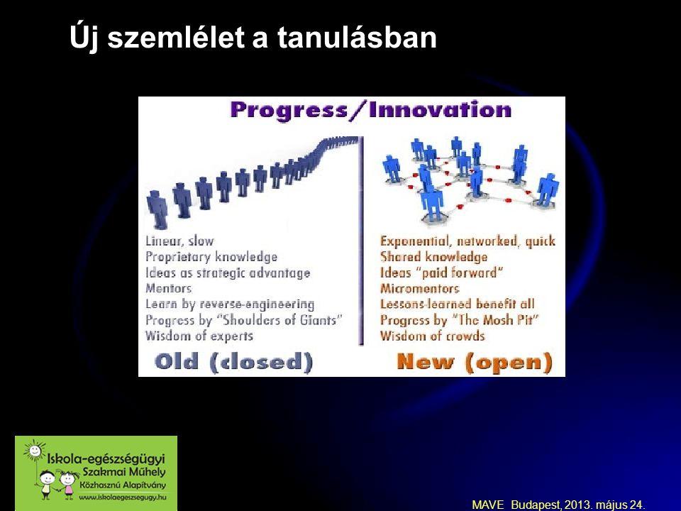 MAVE Budapest, 2013.május 24. A hatodik projekt találkozó: Prága - Csehország 2012.12.05.