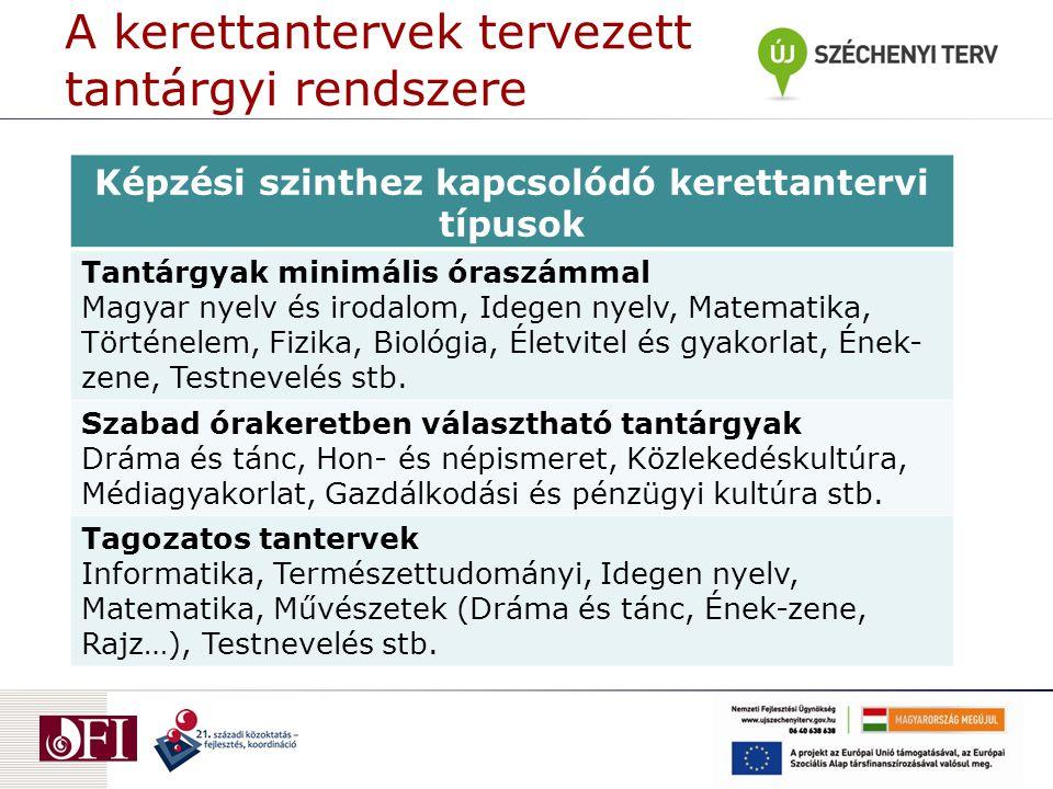 Képzési szinthez kapcsolódó kerettantervi típusok Tantárgyak minimális óraszámmal Magyar nyelv és irodalom, Idegen nyelv, Matematika, Történelem, Fizi
