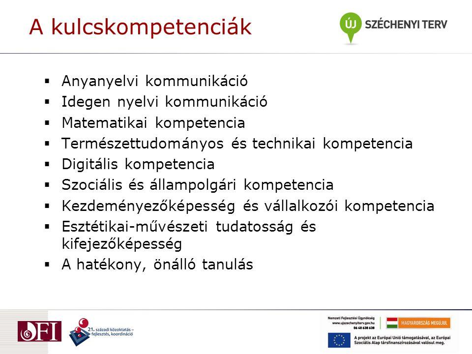 Anyanyelvi kommunikáció  Idegen nyelvi kommunikáció  Matematikai kompetencia  Természettudományos és technikai kompetencia  Digitális kompetenci