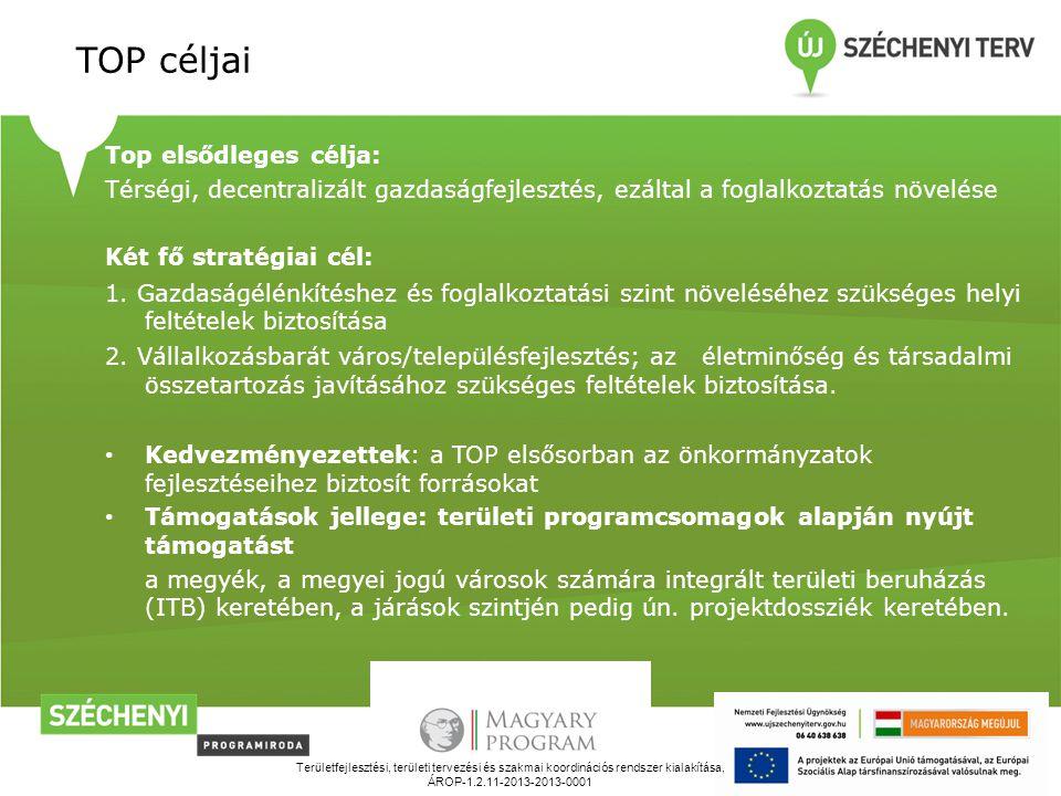 Területfejlesztési, területi tervezési és szakmai koordinációs rendszer kialakítása, ÁROP-1.2.11-2013-2013-0001 TOP céljai Top elsődleges célja: Térségi, decentralizált gazdaságfejlesztés, ezáltal a foglalkoztatás növelése Két fő stratégiai cél: 1.