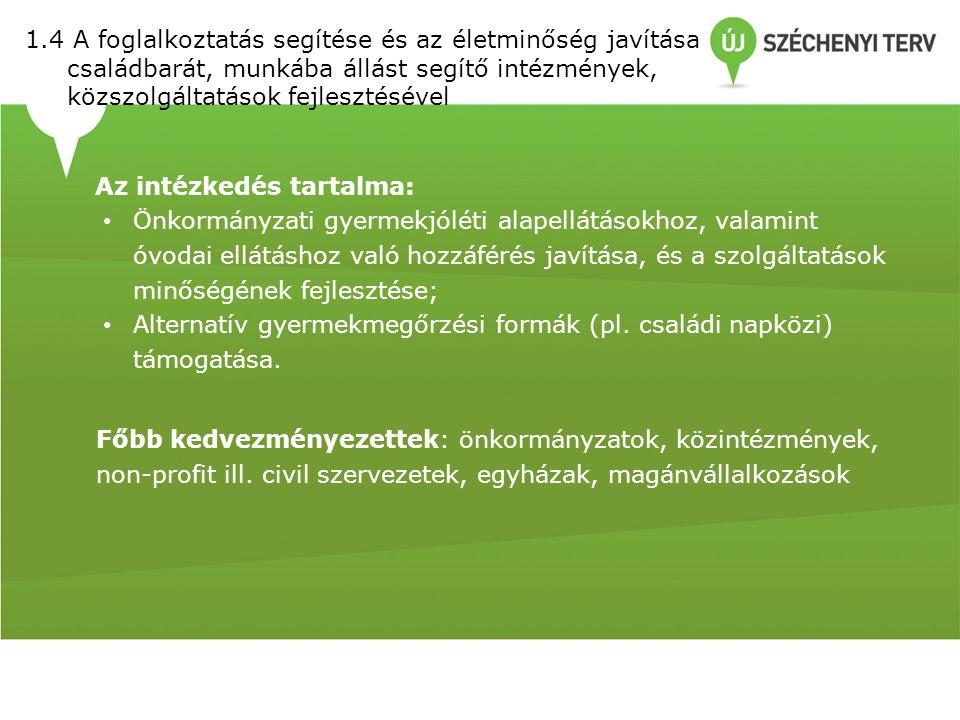 1.4A foglalkoztatás segítése és az életminőség javítása családbarát, munkába állást segítő intézmények, közszolgáltatások fejlesztésével Az intézkedés tartalma: Önkormányzati gyermekjóléti alapellátásokhoz, valamint óvodai ellátáshoz való hozzáférés javítása, és a szolgáltatások minőségének fejlesztése; Alternatív gyermekmegőrzési formák (pl.