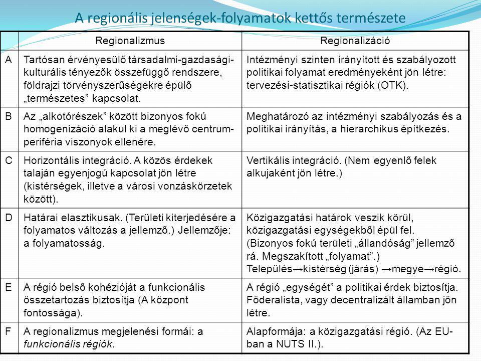 A regionális jelenségek-folyamatok kettős természete RegionalizmusRegionalizáció ATartósan érvényesülő társadalmi-gazdasági- kulturális tényezők össze