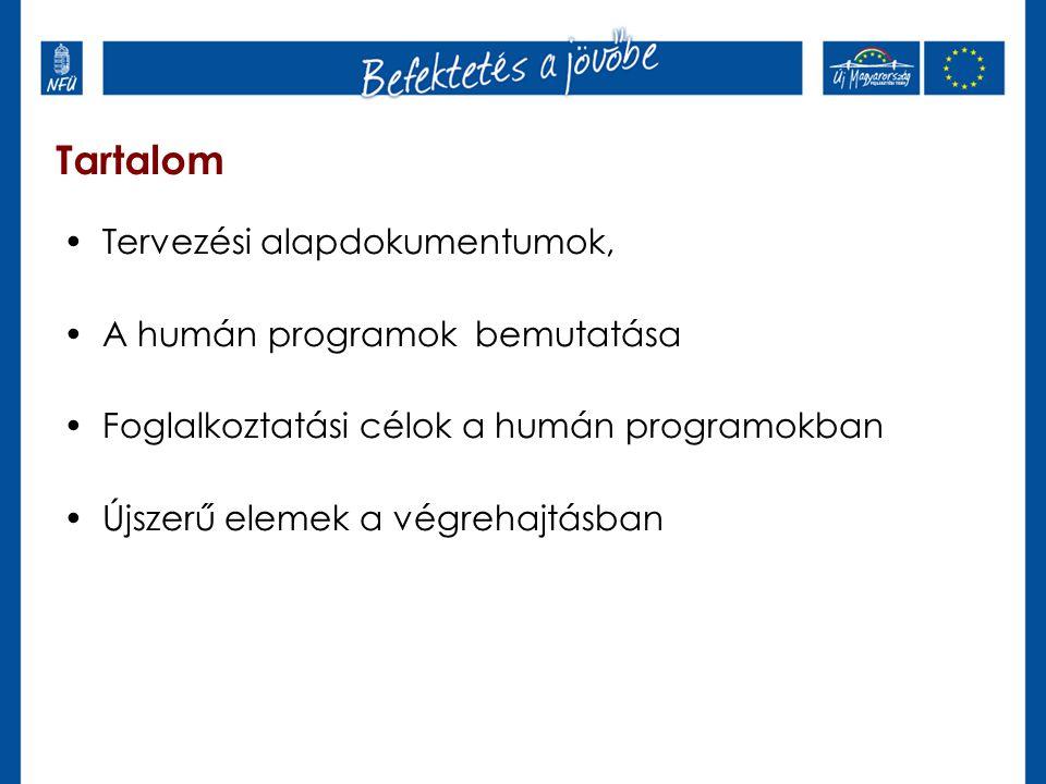 Tartalom Tervezési alapdokumentumok, A humán programok bemutatása Foglalkoztatási célok a humán programokban Újszerű elemek a végrehajtásban