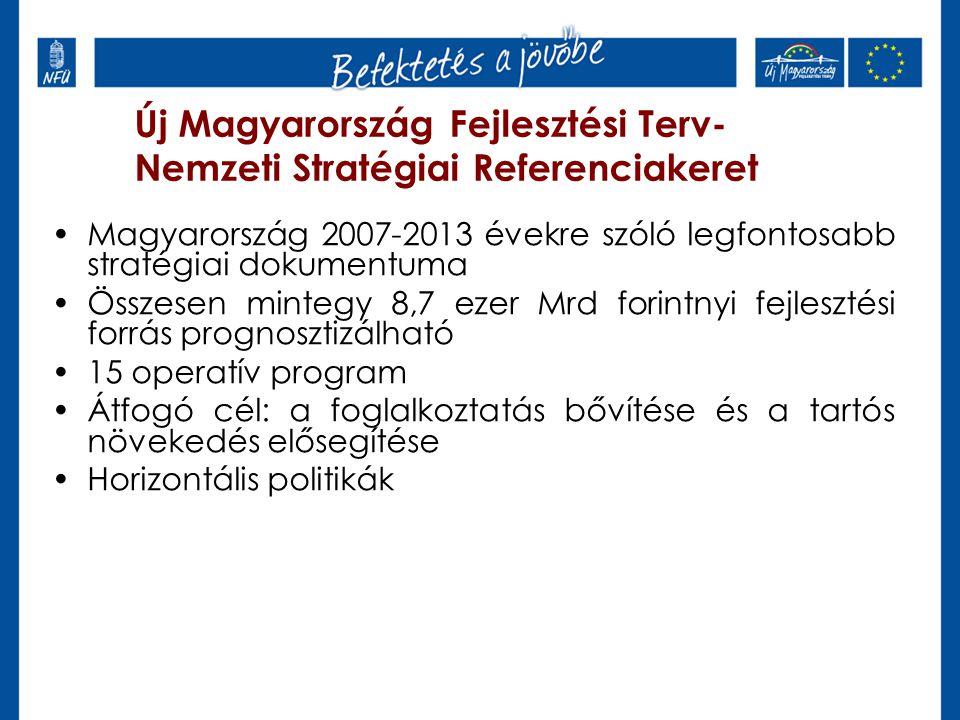 Új Magyarország Fejlesztési Terv- Nemzeti Stratégiai Referenciakeret Magyarország 2007-2013 évekre szóló legfontosabb stratégiai dokumentuma Összesen mintegy 8,7 ezer Mrd forintnyi fejlesztési forrás prognosztizálható 15 operatív program Átfogó cél: a foglalkoztatás bővítése és a tartós növekedés elősegítése Horizontális politikák