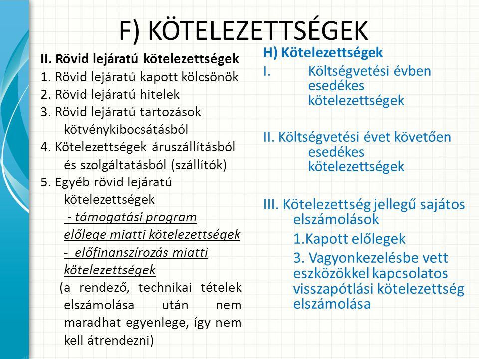 F) KÖTELEZETTSÉGEK II.Rövid lejáratú kötelezettségek 1.