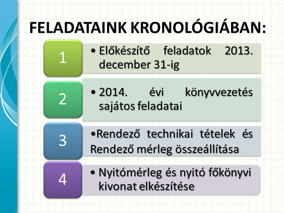 Előkészítő feladatok 2013.december 31-igElőkészítő feladatok 2013.