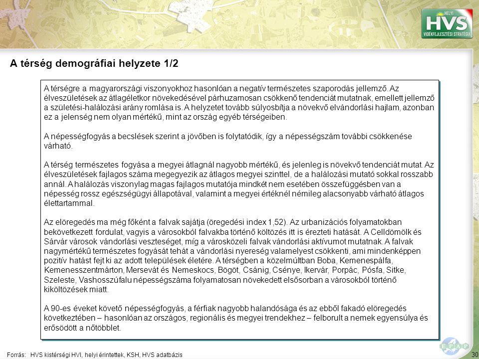 30 A térségre a magyarországi viszonyokhoz hasonlóan a negatív természetes szaporodás jellemző.