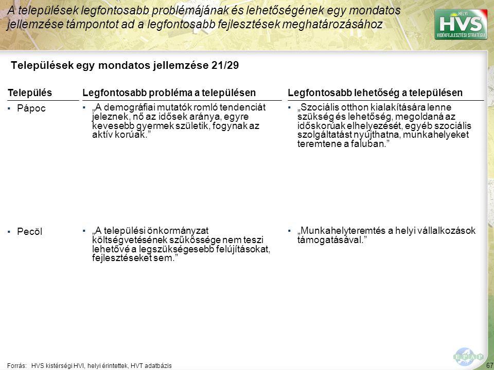 """67 Települések egy mondatos jellemzése 21/29 A települések legfontosabb problémájának és lehetőségének egy mondatos jellemzése támpontot ad a legfontosabb fejlesztések meghatározásához Forrás:HVS kistérségi HVI, helyi érintettek, HVT adatbázis TelepülésLegfontosabb probléma a településen ▪Pápoc ▪""""A demográfiai mutatók romló tendenciát jeleznek, nő az idősek aránya, egyre kevesebb gyermek születik, fogynak az aktív korúak. ▪Pecöl ▪""""A települési önkormányzat költségvetésének szűkössége nem teszi lehetővé a legszükségesebb felújításokat, fejlesztéseket sem. Legfontosabb lehetőség a településen ▪""""Szociális otthon kialakítására lenne szükség és lehetőség, megoldaná az időskorúak elhelyezését, egyéb szociális szolgáltatást nyújthatna, munkahelyeket teremtene a faluban. ▪""""Munkahelyteremtés a helyi vállalkozások támogatásával."""