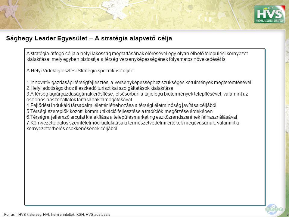 """87 A 10 legfontosabb gazdaságfejlesztési megoldási javaslat 3/10 Forrás:HVS kistérségi HVI, helyi érintettek, HVS adatbázis Szektor ▪""""Egyéb szolgáltatás A 10 legfontosabb gazdaságfejlesztési megoldási javaslatból a legtöbb – 4 db – a(z) Egyéb szolgáltatás szektorhoz kapcsolódik 3 ▪""""Vállalkozási marketingstratégiák kidolgozása, géppark-fejlesztés, új termelő- és egyéb eszközök támogatott beszerzése. Megoldási javaslat Megoldási javaslat várható eredménye ▪""""Egyedi, térségspecifikus temékek/szolgáltatások kialakítása, ennek megfelelő vállalkozási struktúrák megjelenése, összehangolt marketingstratégiák bevezetése, ezáltal innovatívabb vállalkozói környezet létrehozása."""