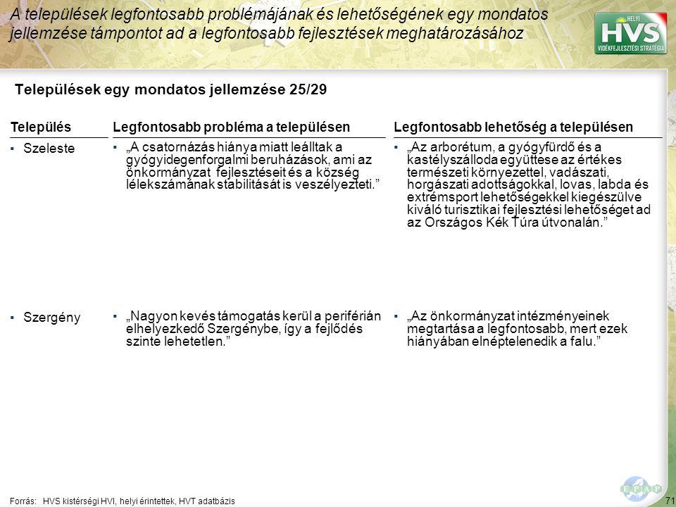 """71 Települések egy mondatos jellemzése 25/29 A települések legfontosabb problémájának és lehetőségének egy mondatos jellemzése támpontot ad a legfontosabb fejlesztések meghatározásához Forrás:HVS kistérségi HVI, helyi érintettek, HVT adatbázis TelepülésLegfontosabb probléma a településen ▪Szeleste ▪""""A csatornázás hiánya miatt leálltak a gyógyidegenforgalmi beruházások, ami az önkormányzat fejlesztéseit és a község lélekszámának stabilitását is veszélyezteti. ▪Szergény ▪""""Nagyon kevés támogatás kerül a periférián elhelyezkedő Szergénybe, így a fejlődés szinte lehetetlen. Legfontosabb lehetőség a településen ▪""""Az arborétum, a gyógyfürdő és a kastélyszálloda együttese az értékes természeti környezettel, vadászati, horgászati adottságokkal, lovas, labda és extrémsport lehetőségekkel kiegészülve kiváló turisztikai fejlesztési lehetőséget ad az Országos Kék Túra útvonalán. ▪""""Az önkormányzat intézményeinek megtartása a legfontosabb, mert ezek hiányában elnéptelenedik a falu."""