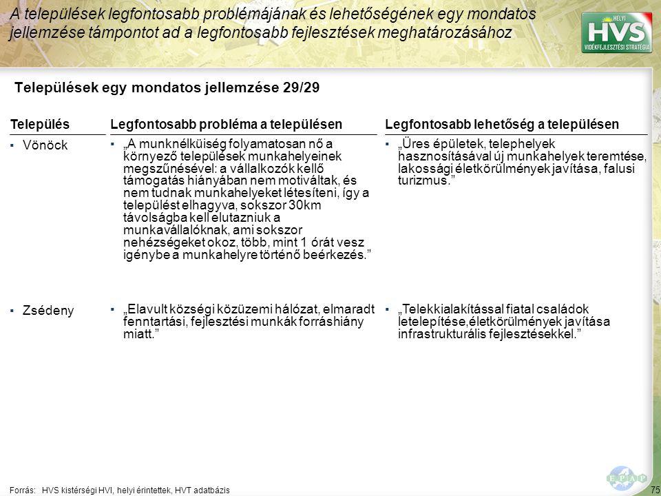 """75 Települések egy mondatos jellemzése 29/29 A települések legfontosabb problémájának és lehetőségének egy mondatos jellemzése támpontot ad a legfontosabb fejlesztések meghatározásához Forrás:HVS kistérségi HVI, helyi érintettek, HVT adatbázis TelepülésLegfontosabb probléma a településen ▪Vönöck ▪""""A munknélküiség folyamatosan nő a környező települések munkahelyeinek megszűnésével: a vállalkozók kellő támogatás hiányában nem motiváltak, és nem tudnak munkahelyeket létesíteni, így a települést elhagyva, sokszor 30km távolságba kell elutazniuk a munkavállalóknak, ami sokszor nehézségeket okoz, több, mint 1 órát vesz igénybe a munkahelyre történő beérkezés. ▪Zsédeny ▪""""Elavult községi közüzemi hálózat, elmaradt fenntartási, fejlesztési munkák forráshiány miatt. Legfontosabb lehetőség a településen ▪""""Üres épületek, telephelyek hasznosításával új munkahelyek teremtése, lakossági életkörülmények javítása, falusi turizmus. ▪""""Telekkialakítással fiatal családok letelepítése,életkörülmények javítása infrastrukturális fejlesztésekkel."""