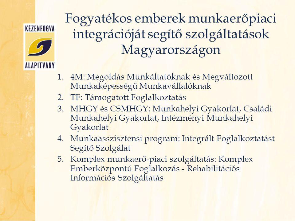 Fogyatékos emberek munkaerőpiaci integrációját segítő szolgáltatások Magyarországon 1.4M: Megoldás Munkáltatóknak és Megváltozott Munkaképességű Munka