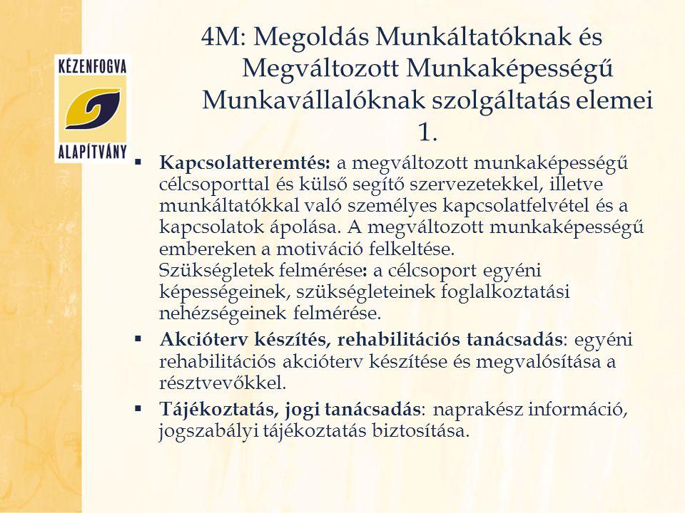 4M: Megoldás Munkáltatóknak és Megváltozott Munkaképességű Munkavállalóknak szolgáltatás elemei 1.  Kapcsolatteremtés: a megváltozott munkaképességű