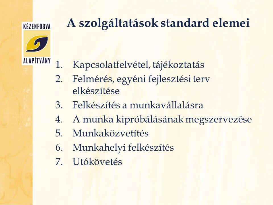 A szolgáltatások standard elemei 1.Kapcsolatfelvétel, tájékoztatás 2.Felmérés, egyéni fejlesztési terv elkészítése 3.Felkészítés a munkavállalásra 4.A
