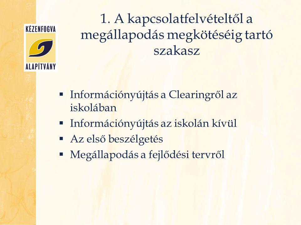 1. A kapcsolatfelvételtől a megállapodás megkötéséig tartó szakasz  Információnyújtás a Clearingről az iskolában  Információnyújtás az iskolán kívül