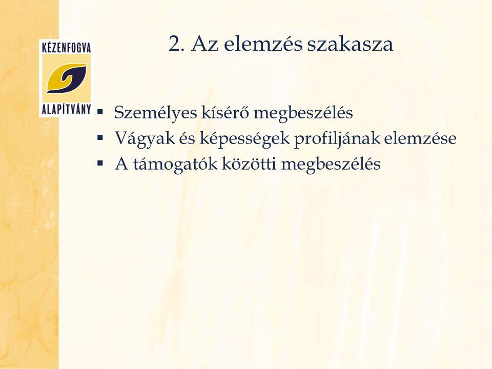 2. Az elemzés szakasza  Személyes kísérő megbeszélés  Vágyak és képességek profiljának elemzése  A támogatók közötti megbeszélés