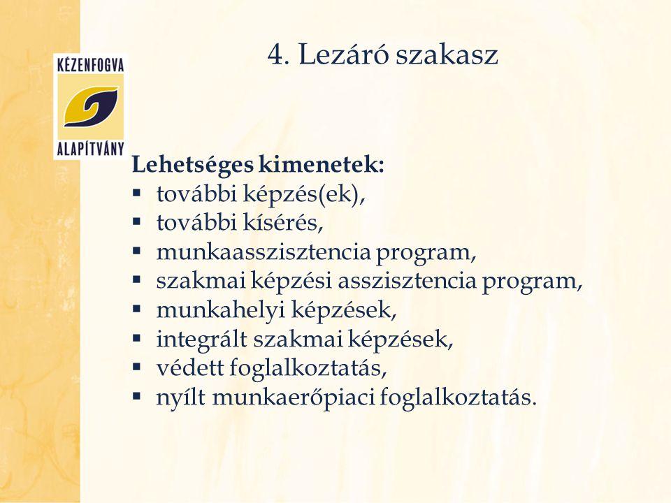 4. Lezáró szakasz Lehetséges kimenetek:  további képzés(ek),  további kísérés,  munkaasszisztencia program,  szakmai képzési asszisztencia program