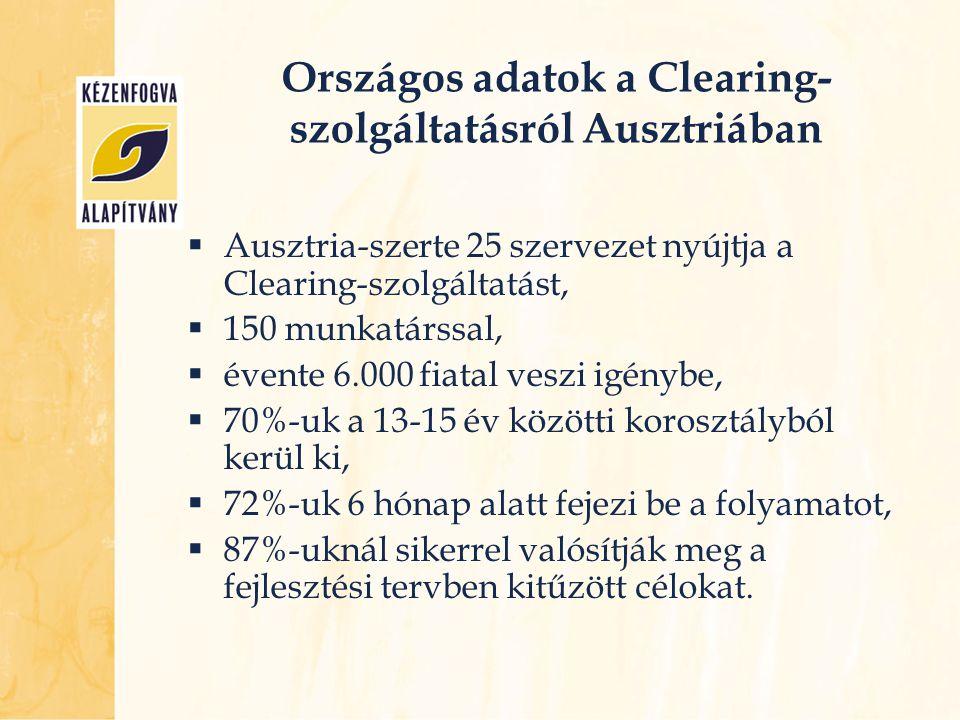 Országos adatok a Clearing- szolgáltatásról Ausztriában  Ausztria-szerte 25 szervezet nyújtja a Clearing-szolgáltatást,  150 munkatárssal,  évente