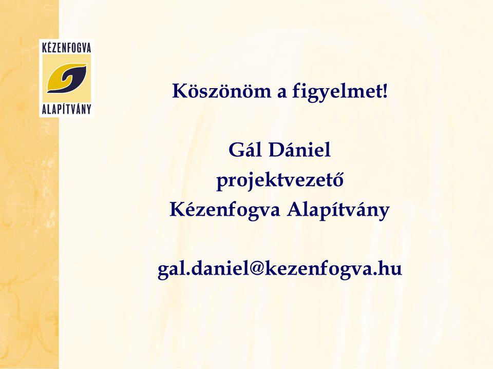 Köszönöm a figyelmet! Gál Dániel projektvezető Kézenfogva Alapítvány gal.daniel@kezenfogva.hu