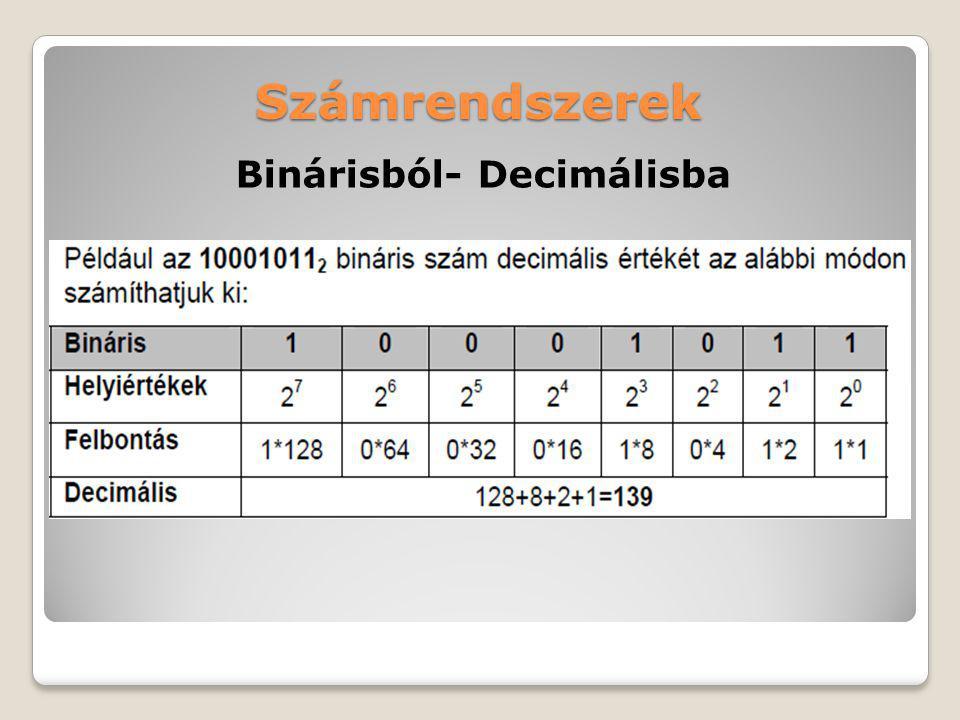 Számrendszerek Binárisból- Decimálisba