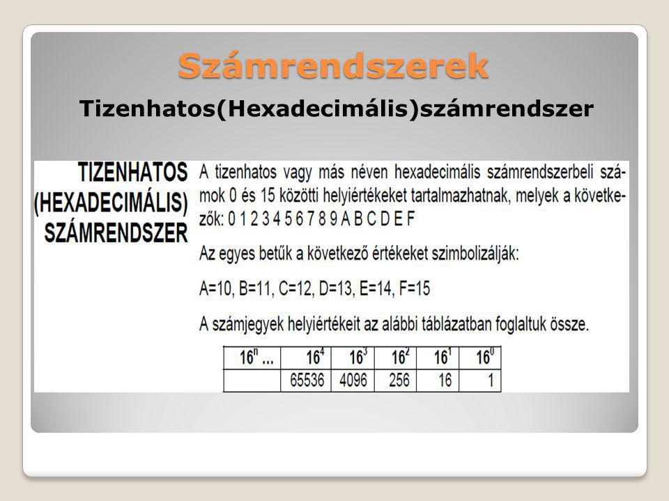 Számrendszerek Tizenhatos(Hexadecimális)számrendszer