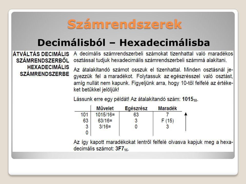 Számrendszerek Decimálisból – Hexadecimálisba