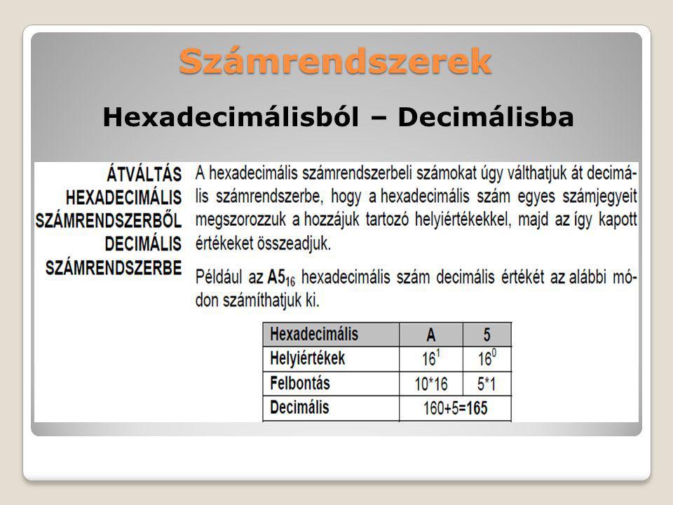 Számrendszerek Hexadecimálisból – Decimálisba