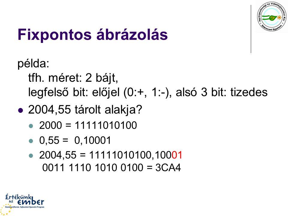 Fixpontos ábrázolás példa: tfh. méret: 2 bájt, legfelső bit: előjel (0:+, 1:-), alsó 3 bit: tizedes 2004,55 tárolt alakja? 2000 = 11111010100 0,55 = 0