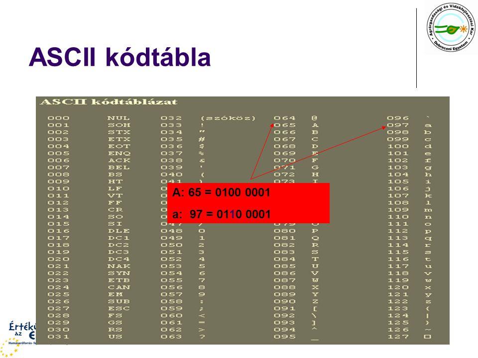 ASCII kódtábla A: 65 = 0100 0001 a: 97 = 0110 0001