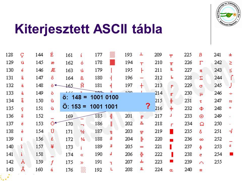 Kiterjesztett ASCII tábla ö: 148 = 1001 0100 Ö: 153 = 1001 1001 ?