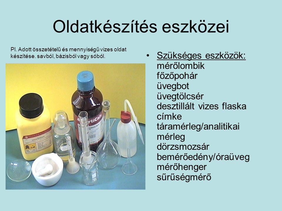 Oldatkészítés eszközei Szükséges eszközök: mérőlombik főzőpohár üvegbot üvegtölcsér desztillált vizes flaska címke táramérleg/analitikai mérleg dörzsm