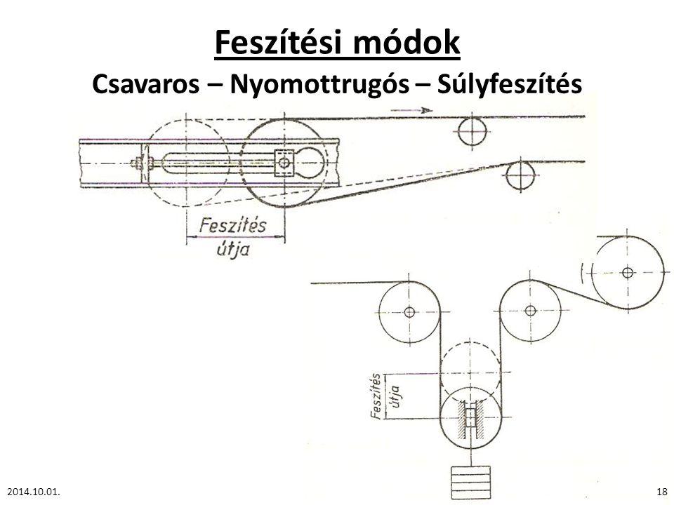 Feszítési módok Csavaros – Nyomottrugós – Súlyfeszítés 2014.10.01.18