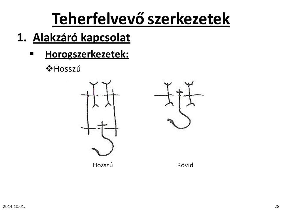 Teherfelvevő szerkezetek 1.Alakzáró kapcsolat  Horogszerkezetek:  Hosszú 2014.10.01.28 HosszúRövid
