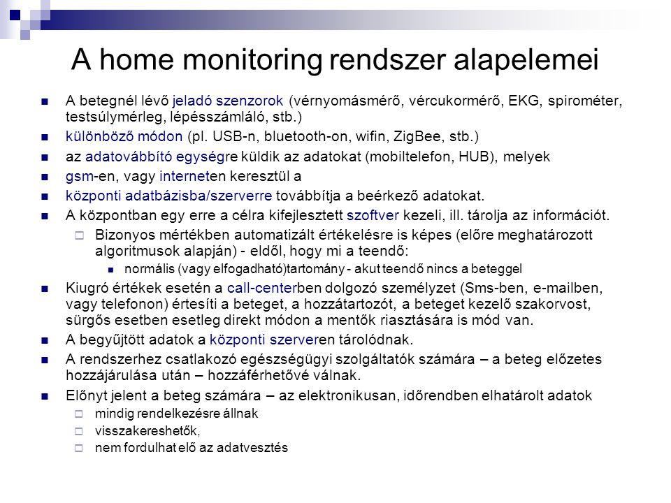 A home monitoring rendszer alapelemei A betegnél lévő jeladó szenzorok (vérnyomásmérő, vércukormérő, EKG, spirométer, testsúlymérleg, lépésszámláló, s
