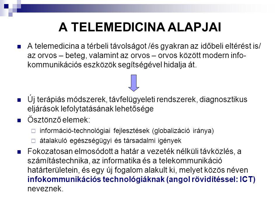 A TELEMEDICINA ALAPJAI A telemedicina a térbeli távolságot /és gyakran az időbeli eltérést is/ az orvos – beteg, valamint az orvos – orvos között mode