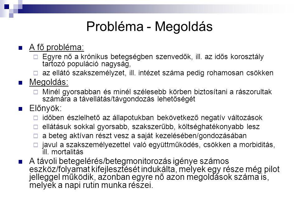 Probléma - Megoldás A fő probléma:  Egyre nő a krónikus betegségben szenvedők, ill. az idős korosztály tartozó populáció nagyság,  az ellátó szaksze
