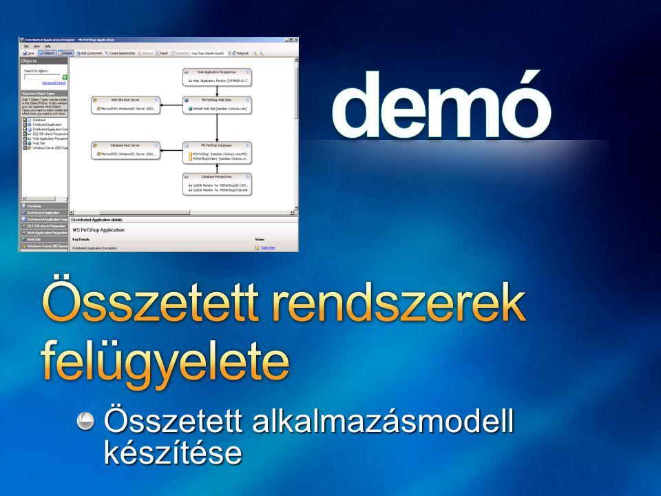 Összetett alkalmazásmodell készítése
