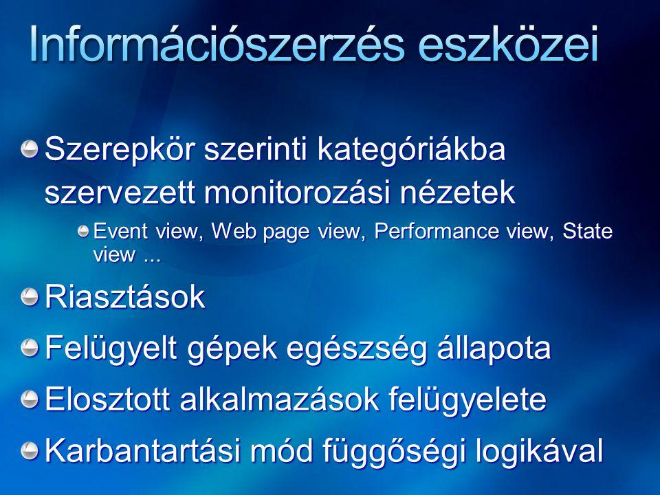 Szerepkör szerinti kategóriákba szervezett monitorozási nézetek Event view, Web page view, Performance view, State view... Riasztások Felügyelt gépek