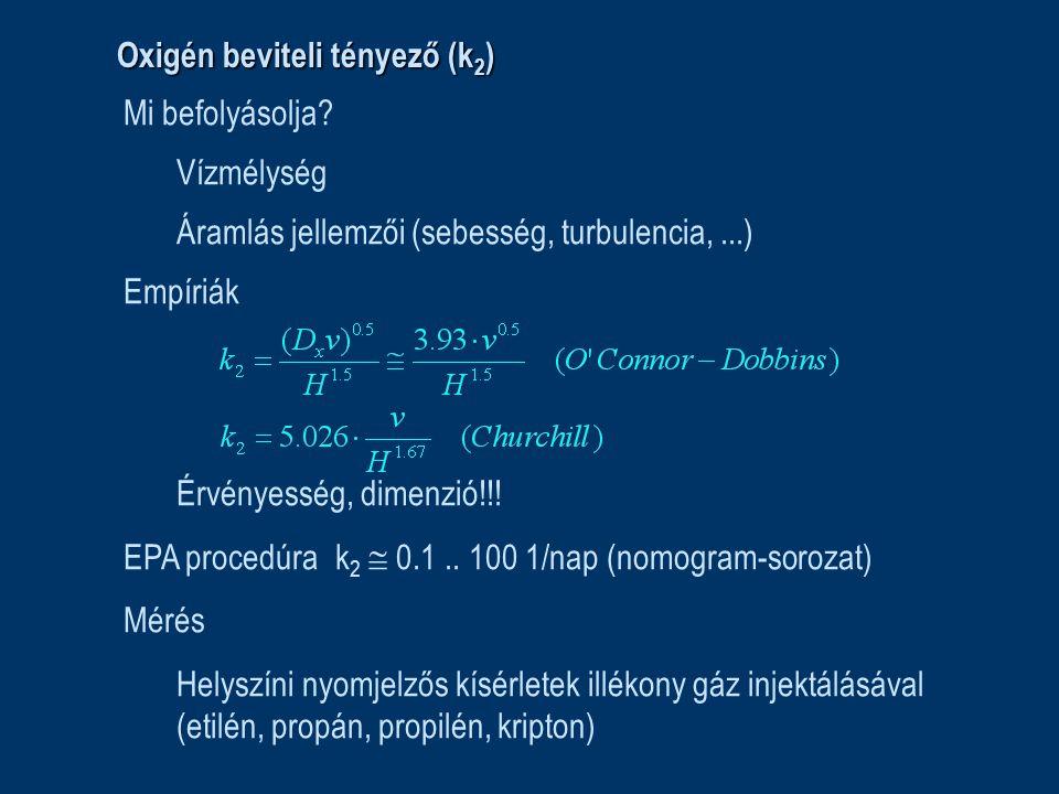 Oxigén beviteli tényező (k 2 ) Mi befolyásolja? Vízmélység Áramlás jellemzői (sebesség, turbulencia,...) Empíriák Érvényesség, dimenzió!!! EPA procedú
