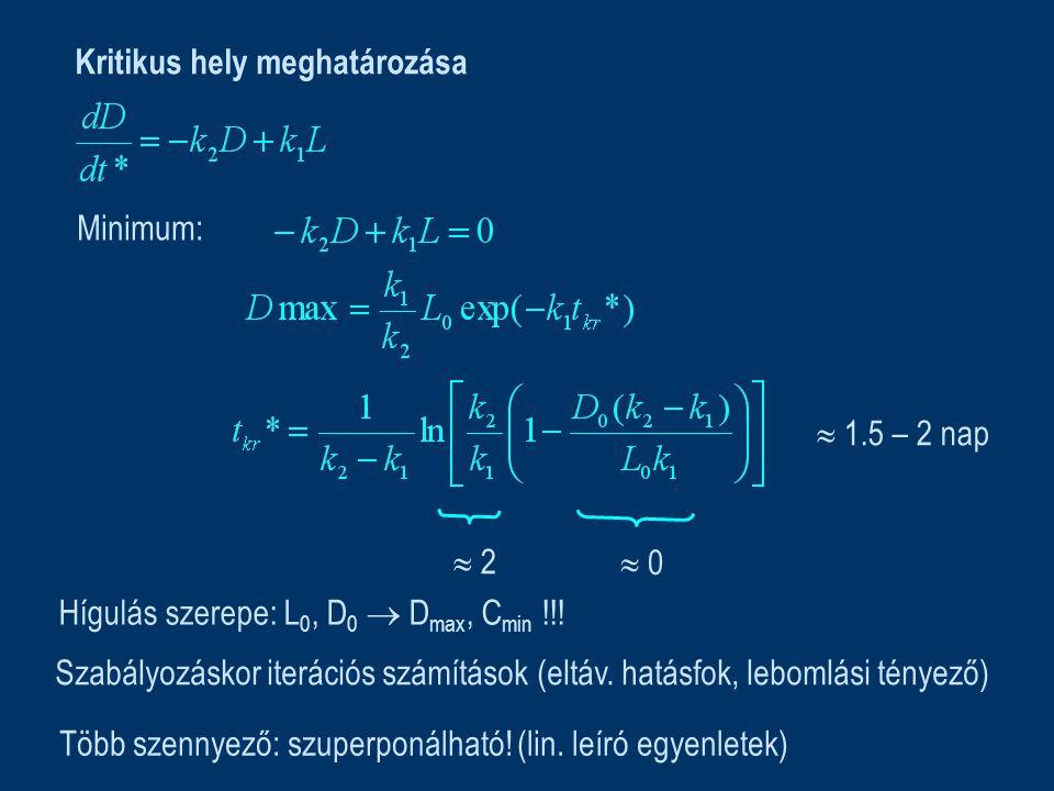 Kritikus hely meghatározása Minimum:  0  2  1.5 – 2 nap Hígulás szerepe: L 0, D 0  D max, C min !!! Több szennyező: szuperponálható! (lin. leíró e
