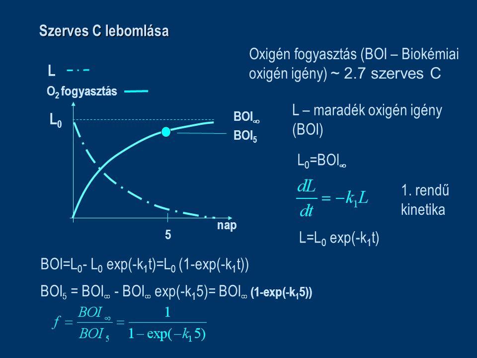 Oldott oxigén- és BOI - hossz szelvények