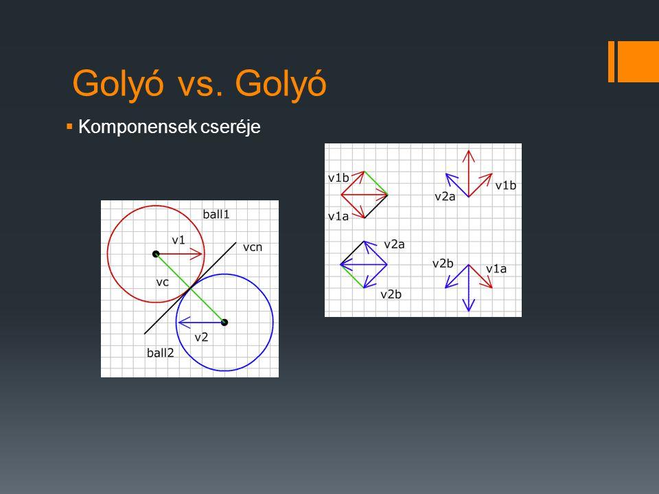 Golyó vs. Golyó  Komponensek cseréje