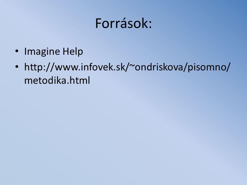 Források: Imagine Help http://www.infovek.sk/~ondriskova/pisomno/ metodika.html